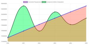Iniciando com Chart js | MundoJS